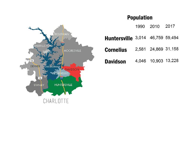 Demographics - Lake Norman Economic Development on georgia demographics map, bay area demographics map, portland demographics map, north carolina demographics map, orlando demographics map, atlanta demographics map,